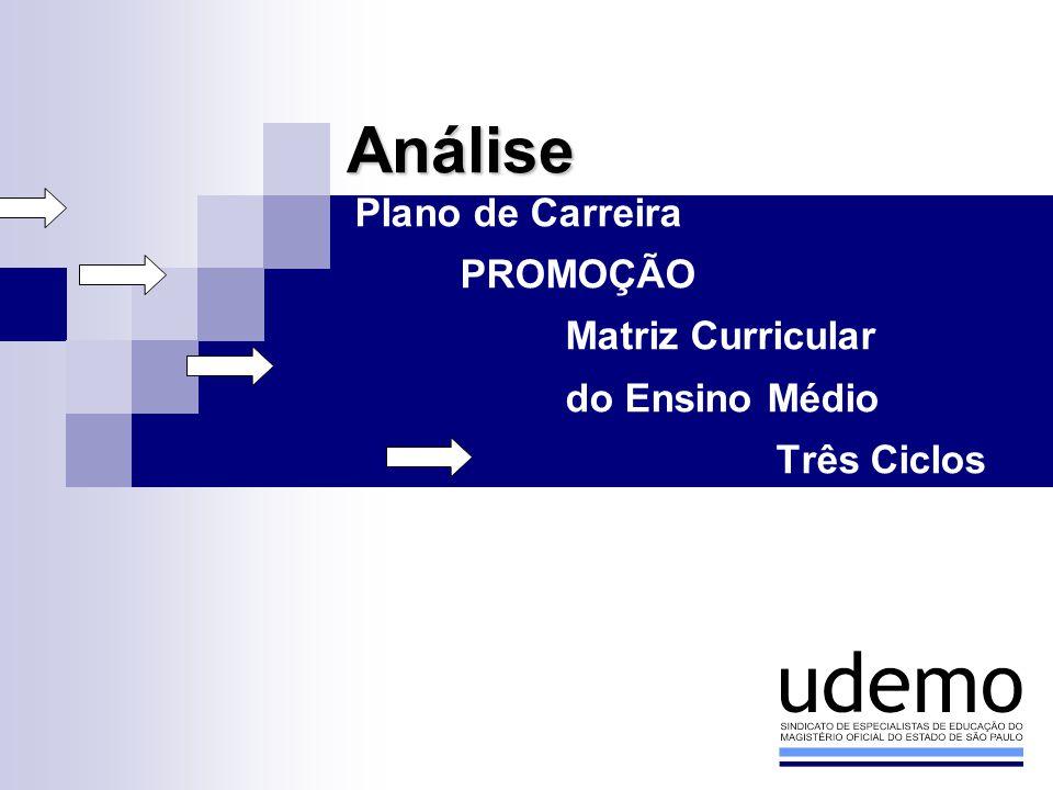 Plano de Carreira PROMOÇÃO Matriz Curricular do Ensino Médio Três Ciclos Análise