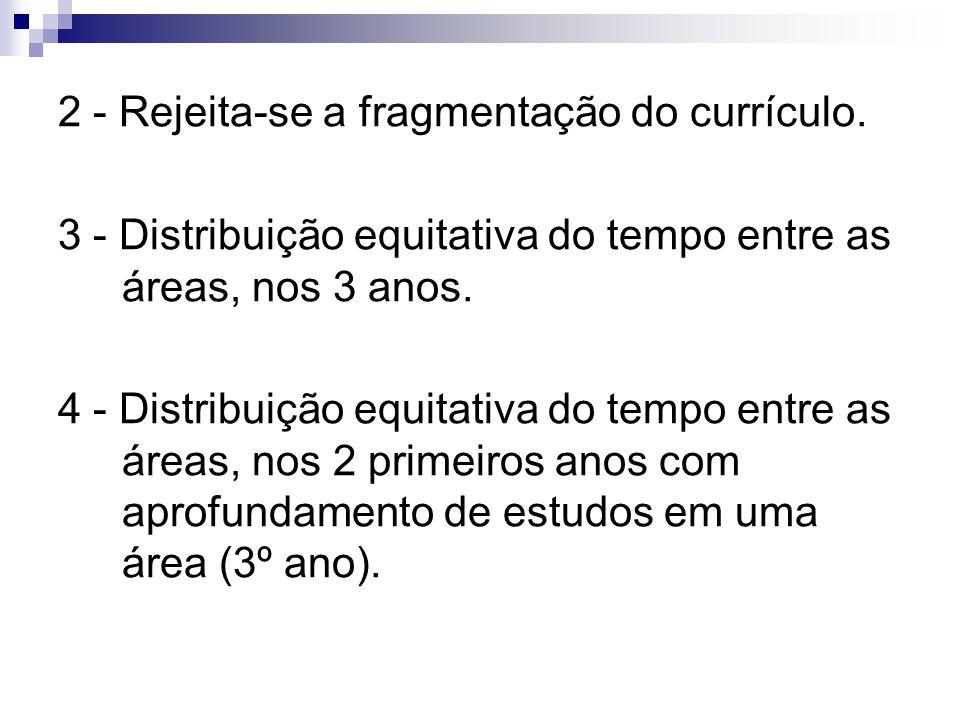 2 - Rejeita-se a fragmentação do currículo. 3 - Distribuição equitativa do tempo entre as áreas, nos 3 anos. 4 - Distribuição equitativa do tempo entr