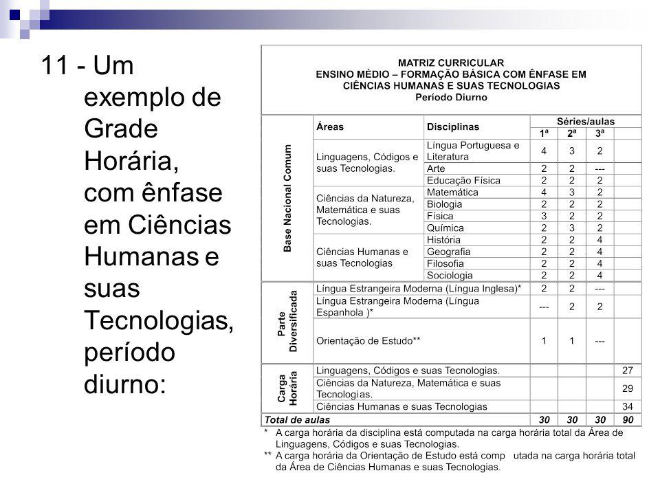 11 - Um exemplo de Grade Horária, com ênfase em Ciências Humanas e suas Tecnologias, período diurno: