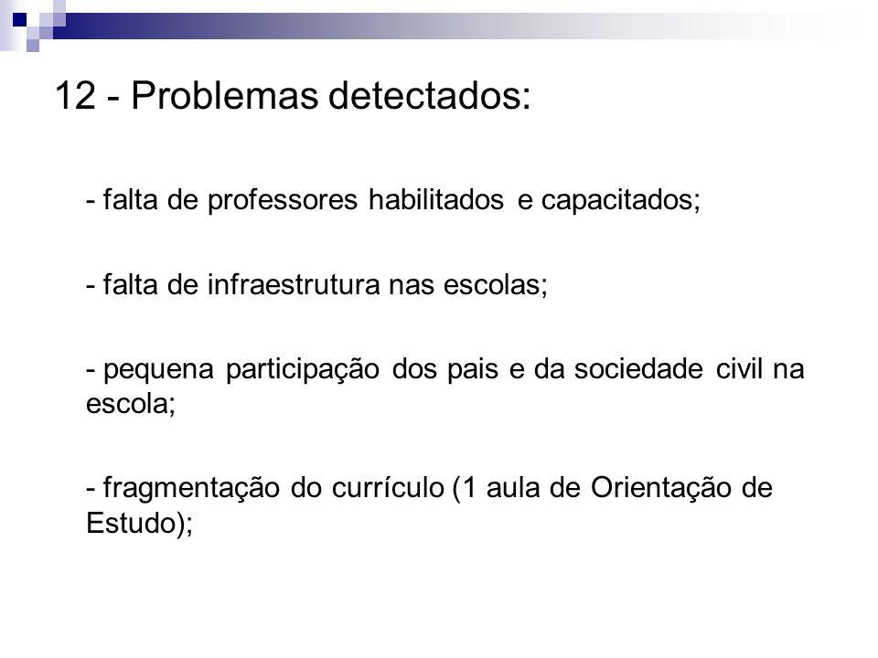 12 - Problemas detectados: - falta de professores habilitados e capacitados; - falta de infraestrutura nas escolas; - pequena participação dos pais e