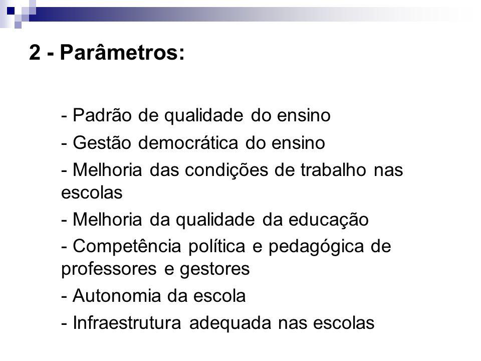 2 - Parâmetros: - Padrão de qualidade do ensino - Gestão democrática do ensino - Melhoria das condições de trabalho nas escolas - Melhoria da qualidad