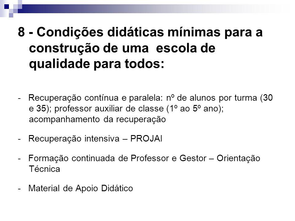 8 - Condições didáticas mínimas para a construção de uma escola de qualidade para todos: - Recuperação contínua e paralela: nº de alunos por turma (30
