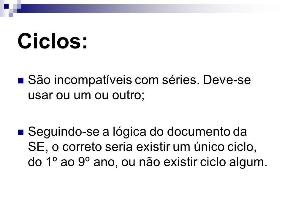 Ciclos: São incompatíveis com séries. Deve-se usar ou um ou outro; Seguindo-se a lógica do documento da SE, o correto seria existir um único ciclo, do