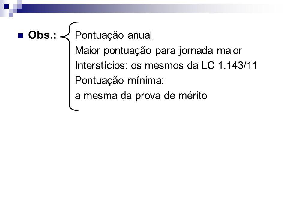 Obs.: Pontuação anual Maior pontuação para jornada maior Interstícios: os mesmos da LC 1.143/11 Pontuação mínima: a mesma da prova de mérito