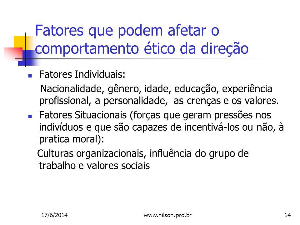 14 Fatores que podem afetar o comportamento ético da direção Fatores Individuais: Nacionalidade, gênero, idade, educação, experiência profissional, a personalidade, as crenças e os valores.