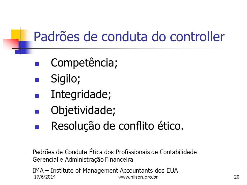 20 Padrões de conduta do controller Competência; Sigilo; Integridade; Objetividade; Resolução de conflito ético.