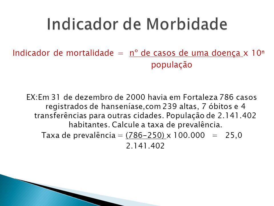 Indicador de mortalidade = nº de casos de uma doença x 10 população EX:Em 31 de dezembro de 2000 havia em Fortaleza 786 casos registrados de hansenías