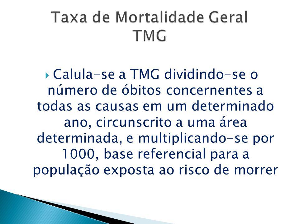 Calula-se a TMG dividindo-se o número de óbitos concernentes a todas as causas em um determinado ano, circunscrito a uma área determinada, e multiplic