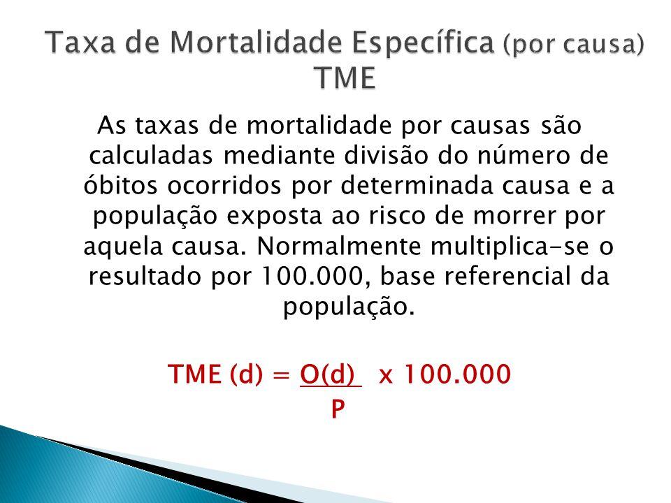 As taxas de mortalidade por causas são calculadas mediante divisão do número de óbitos ocorridos por determinada causa e a população exposta ao risco