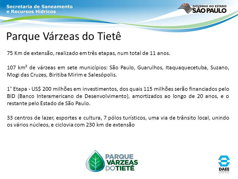 Parque Várzeas do Tietê 75 Km de extensão, realizado em três etapas, num total de 11 anos. 107 km² de várzeas em sete municípios: São Paulo, Guarulhos