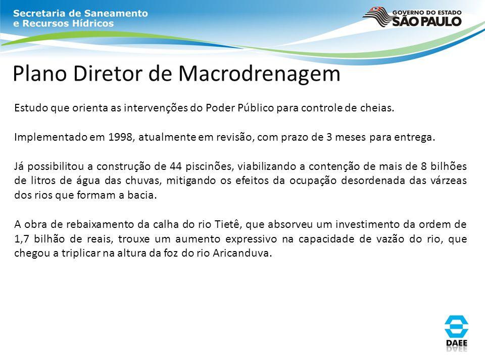 Plano Diretor de Macrodrenagem Estudo que orienta as intervenções do Poder Público para controle de cheias. Implementado em 1998, atualmente em revisã