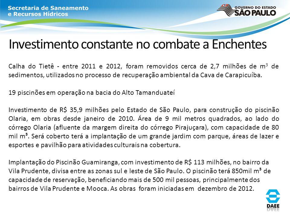 Investimento constante no combate a Enchentes Calha do Tietê - entre 2011 e 2012, foram removidos cerca de 2,7 milhões de m 3 de sedimentos, utilizado