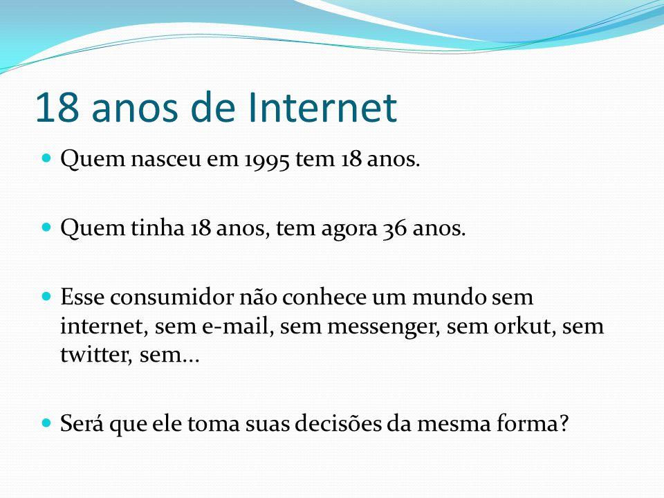 18 anos de Internet Quem nasceu em 1995 tem 18 anos. Quem tinha 18 anos, tem agora 36 anos. Esse consumidor não conhece um mundo sem internet, sem e-m