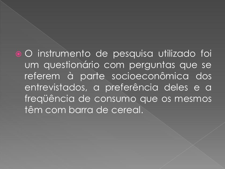 A população entrevistada foi composta por pessoas na faixa etária entre 15 e 59 anos, de ambos os sexos, residentes no município de Tubarão.