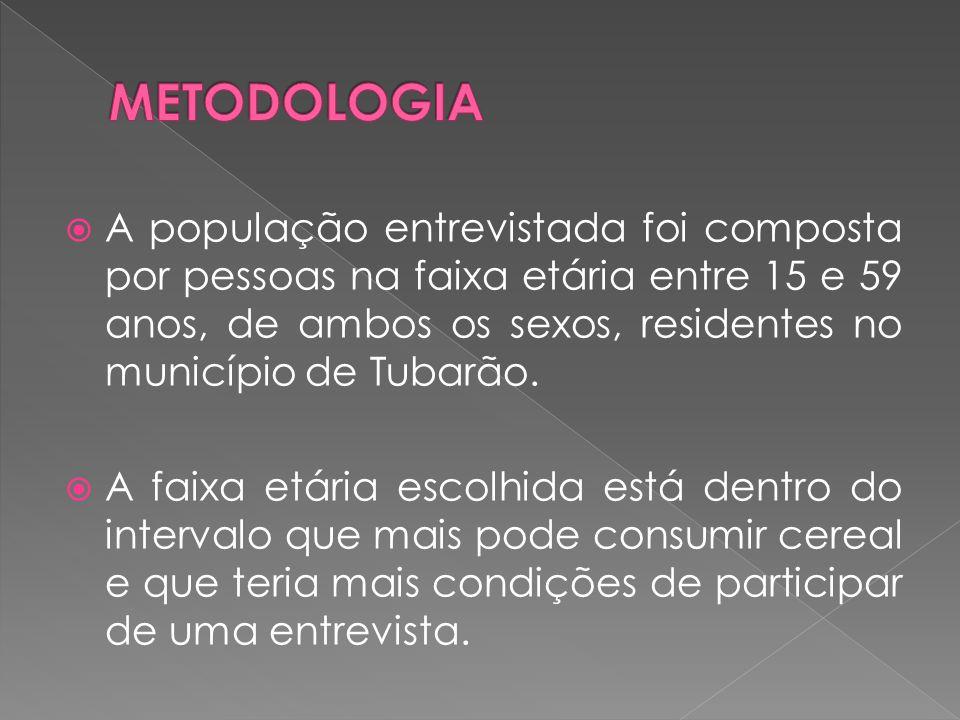 A população entrevistada foi composta por pessoas na faixa etária entre 15 e 59 anos, de ambos os sexos, residentes no município de Tubarão. A faixa e