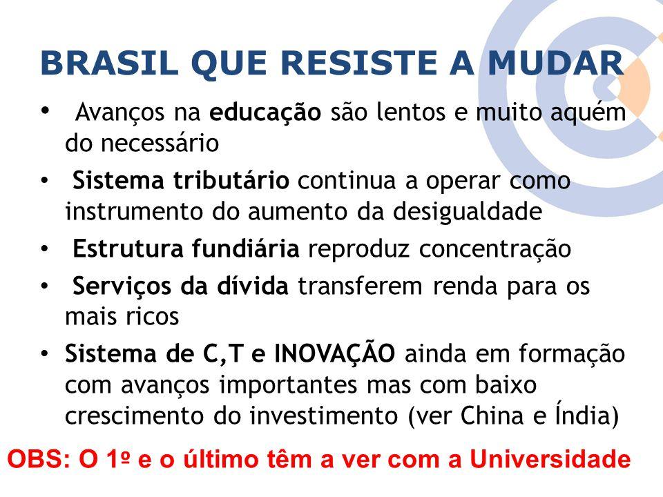 Clique para editar o estilo do título mestre BRASIL QUE RESISTE A MUDAR Avanços na educação são lentos e muito aquém do necessário Sistema tributário