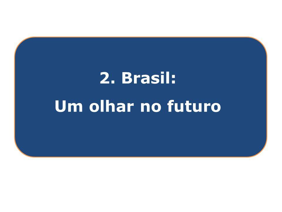 Clique para editar o estilo do título mestre 2. Brasil: Um olhar no futuro