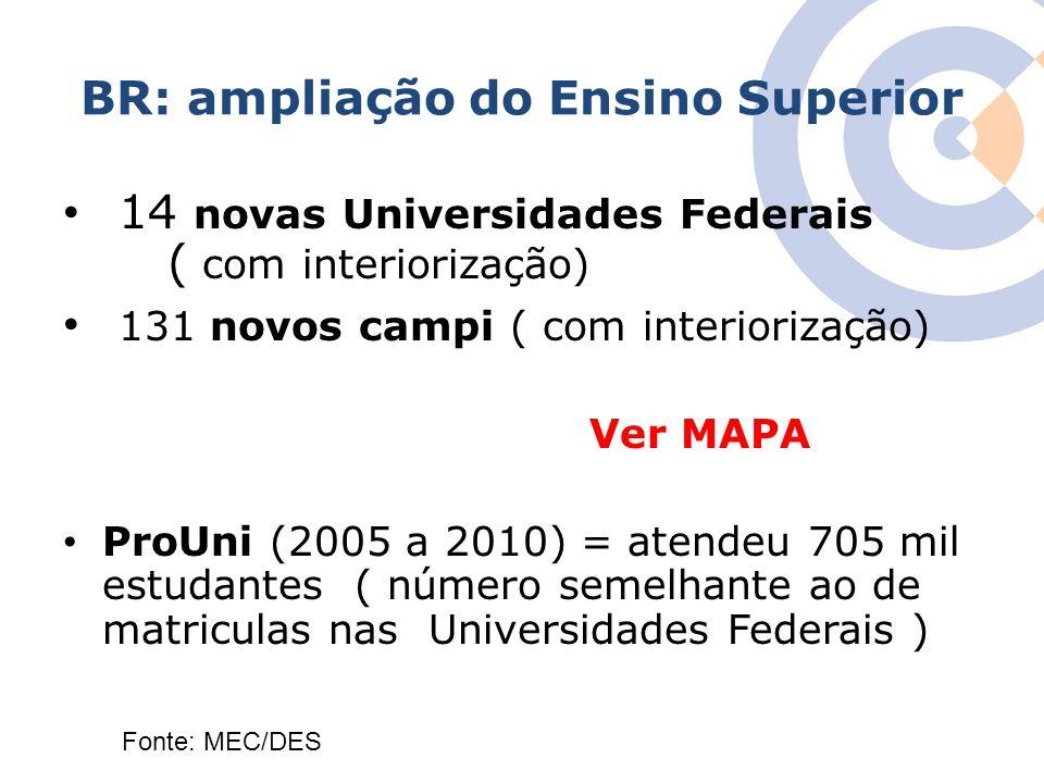 Clique para editar o estilo do título mestre BR: ampliação do Ensino Superior 14 novas Universidades Federais ( com interiorização) 131 novos campi (
