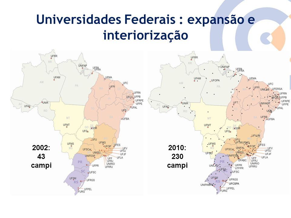 Universidades Federais : expansão e interiorização 2002: 43 campi 2010: 230 campi