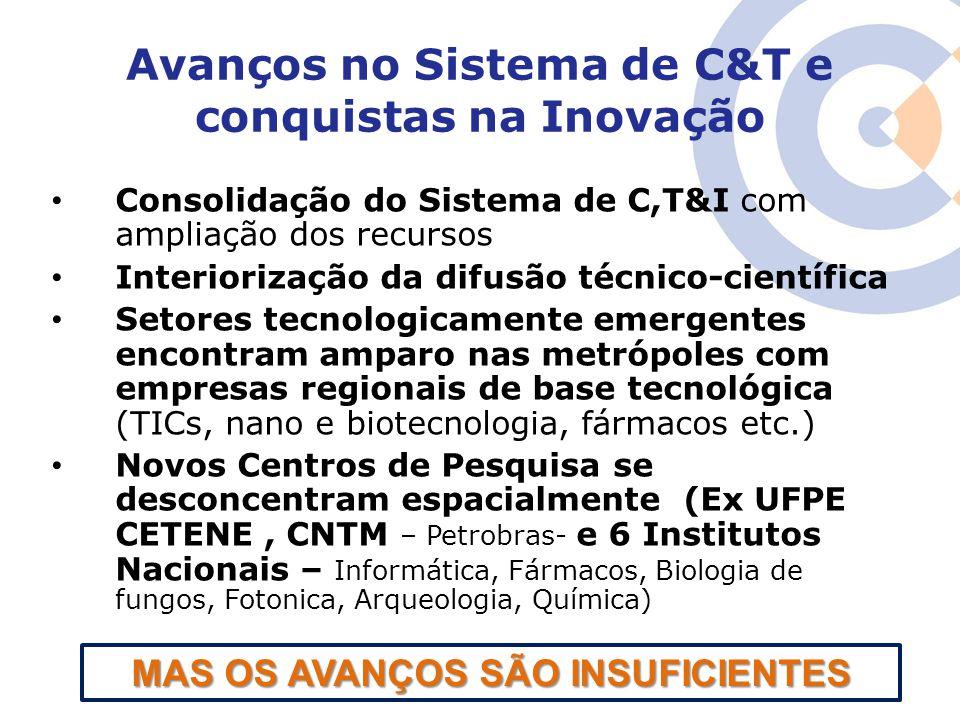 Clique para editar o estilo do título mestre Avanços no Sistema de C&T e conquistas na Inovação Consolidação do Sistema de C,T&I com ampliação dos rec