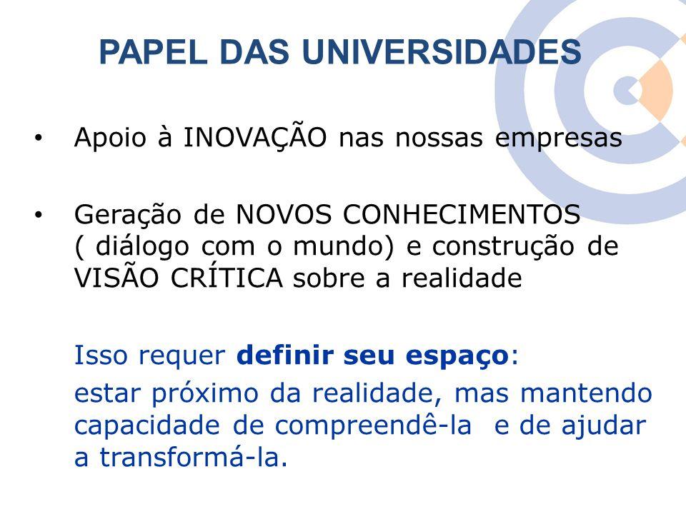 Clique para editar o estilo do título mestre Apoio à INOVAÇÃO nas nossas empresas Geração de NOVOS CONHECIMENTOS ( diálogo com o mundo) e construção d
