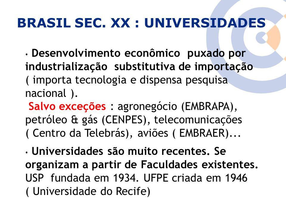 Clique para editar o estilo do título mestre BRASIL SECULO XXI: MELHORA no AMBIENTE MACROECONÔMICO Indicador20022010OBS Reservas Liquidas 37,8 285,4 US$ Bi Risco BRASIL1446180 (dez) Inv.