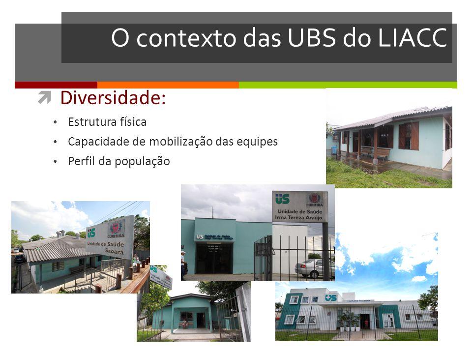 O contexto das UBS do LIACC Diversidade: Estrutura física Capacidade de mobilização das equipes Perfil da população