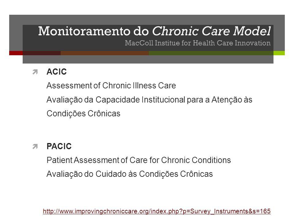 Monitoramento do Chronic Care Model MacColl Institue for Health Care Innovation ACIC Assessment of Chronic Illness Care Avaliação da Capacidade Instit