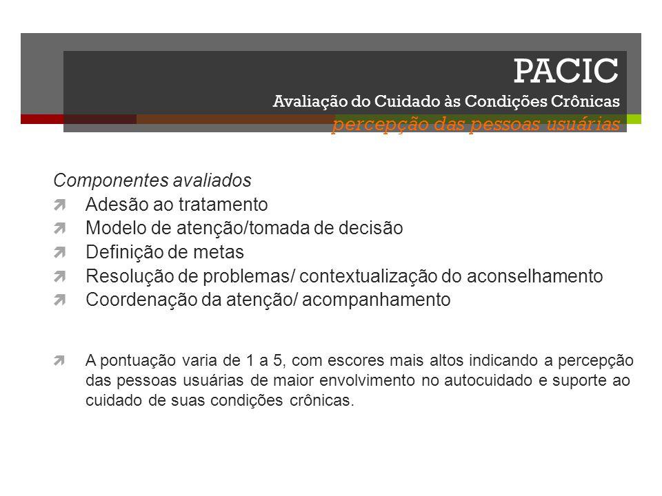 PACIC Avaliação do Cuidado às Condições Crônicas percepção das pessoas usuárias Componentes avaliados Adesão ao tratamento Modelo de atenção/tomada de