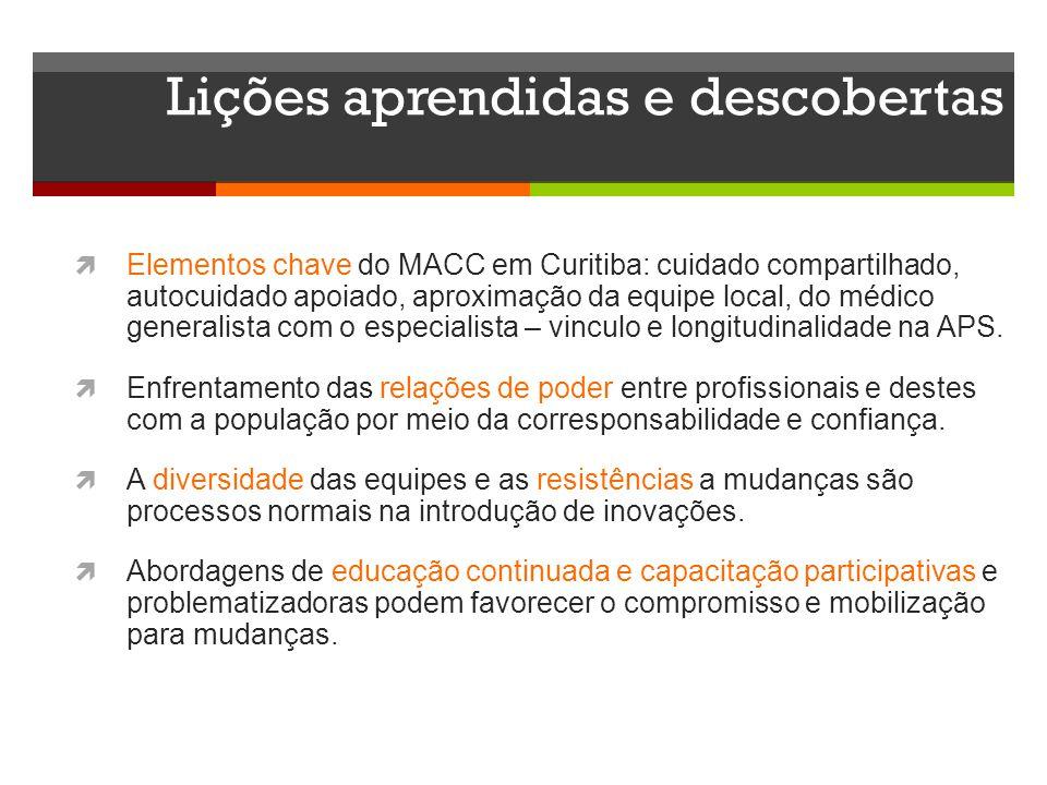 Lições aprendidas e descobertas Elementos chave do MACC em Curitiba: cuidado compartilhado, autocuidado apoiado, aproximação da equipe local, do médic
