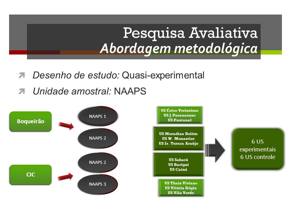 simone.moyses@pucpr.br simoyses@sms.curitiba.pr.gov.br