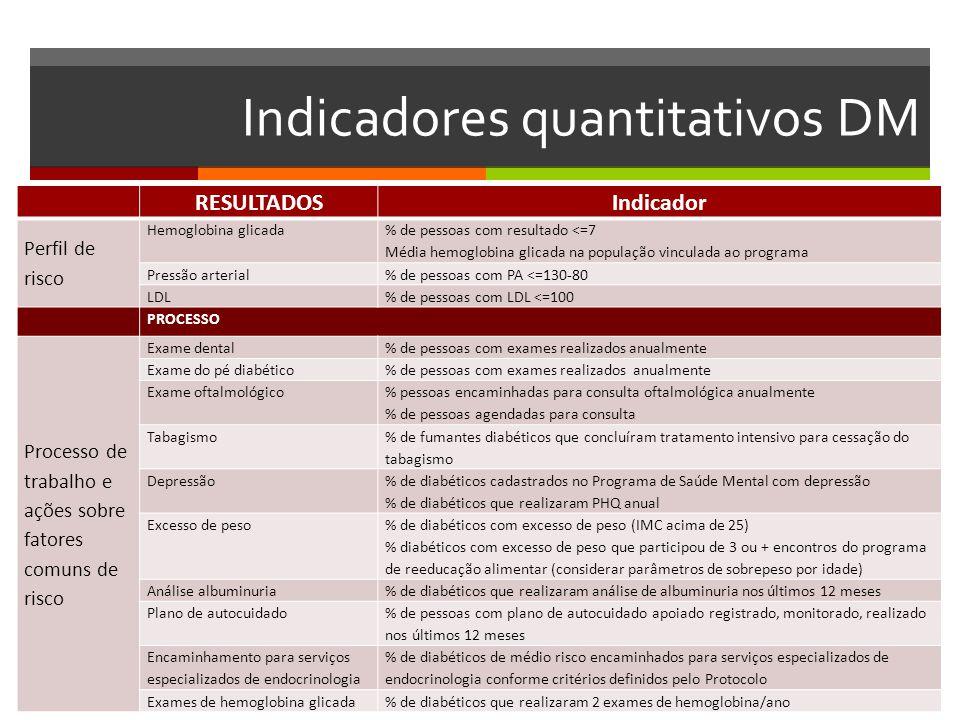 Estudo de caso na UBS Alvorada análise em profundidade do contexto, de processos, interações, mobilização e participação na implementação da experiência em Curitiba apsredes.org