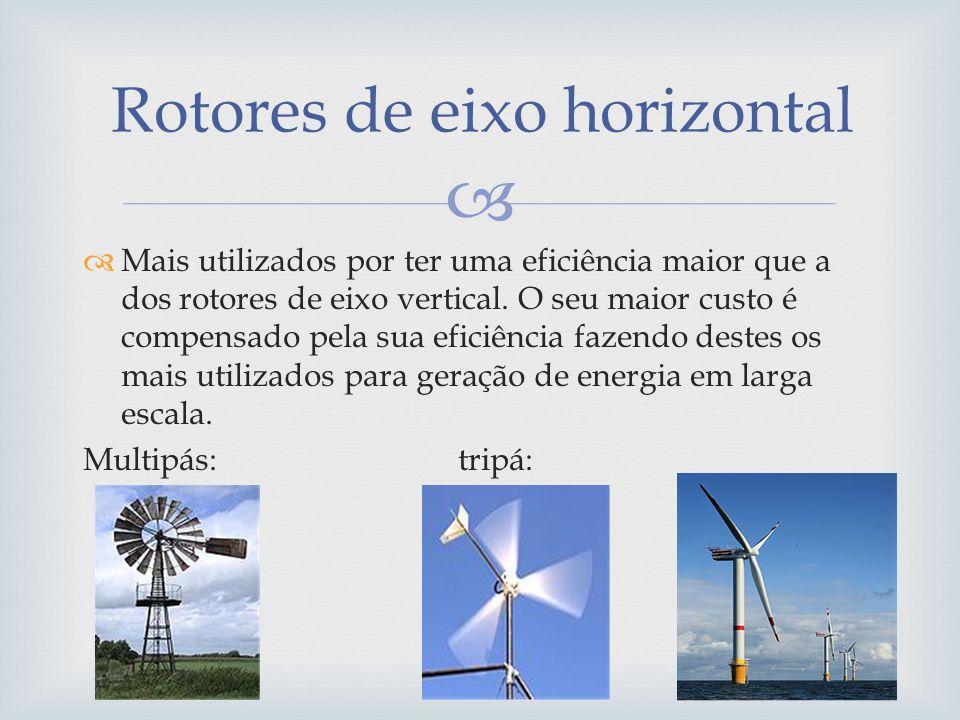Mais utilizados por ter uma eficiência maior que a dos rotores de eixo vertical. O seu maior custo é compensado pela sua eficiência fazendo destes os