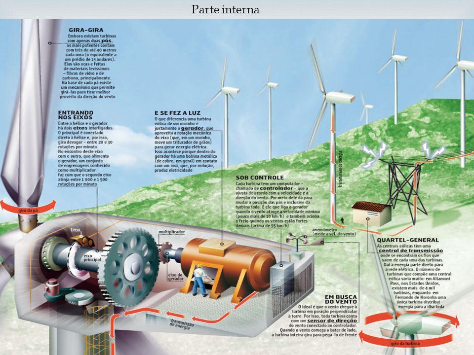 Em 2009 a capacidade mundial de geração de energia elétrica através da energia eólica foi de aproximadamente 158 giga watts (GW); no Brasil foi de 606 megawatts (MW) em 2009, onde houve um aumento de 77,7% em relação ao ano anterior; Os EUA lideram o ranking dos países que mais produzem energia através de fonte eólica.
