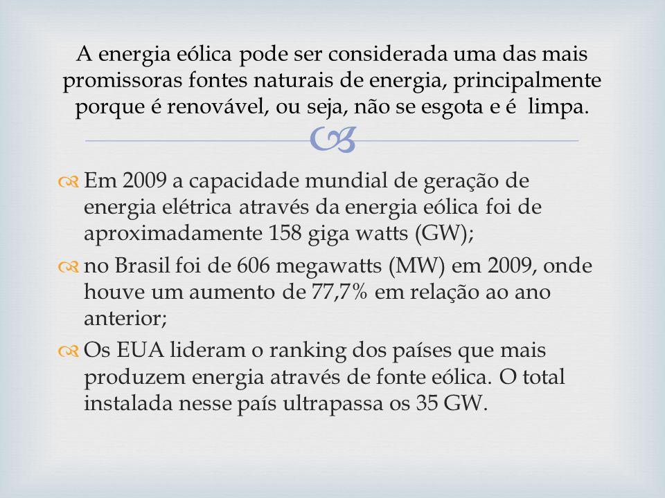 Em 2009 a capacidade mundial de geração de energia elétrica através da energia eólica foi de aproximadamente 158 giga watts (GW); no Brasil foi de 606