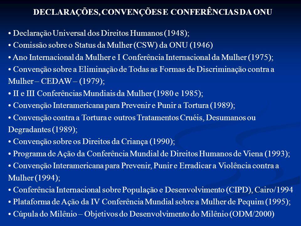 DECLARAÇÕES, CONVENÇÕES E CONFERÊNCIAS DA ONU Declaração Universal dos Direitos Humanos (1948); Comissão sobre o Status da Mulher (CSW) da ONU (1946) Ano Internacional da Mulher e I Conferência Internacional da Mulher (1975); Convenção sobre a Eliminação de Todas as Formas de Discriminação contra a Mulher – CEDAW – (1979); II e III Conferências Mundiais da Mulher (1980 e 1985); Convenção Interamericana para Prevenir e Punir a Tortura (1989); Convenção contra a Tortura e outros Tratamentos Cruéis, Desumanos ou Degradantes (1989); Convenção sobre os Direitos da Criança (1990); Programa de Ação da Conferência Mundial de Direitos Humanos de Viena (1993); Convenção Interamericana para Prevenir, Punir e Erradicar a Violência contra a Mulher (1994); Conferência Internacional sobre População e Desenvolvimento (CIPD), Cairo/1994 Plataforma de Ação da IV Conferência Mundial sobre a Mulher de Pequim (1995); Cúpula do Milênio – Objetivos do Desenvolvimento do Milênio (ODM/2000)
