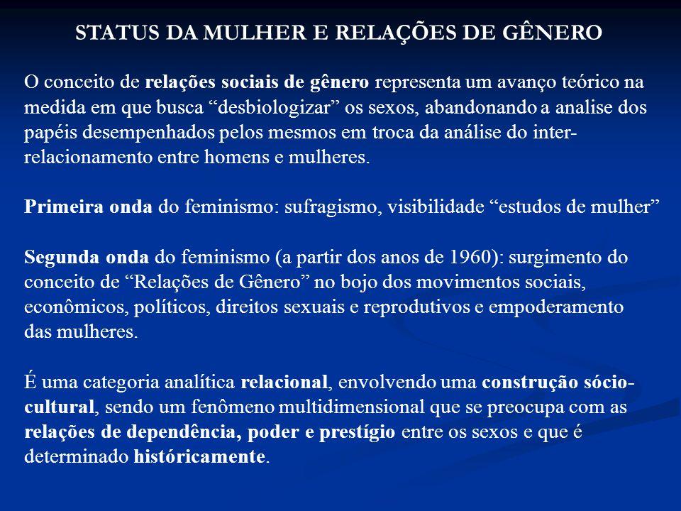 STATUS DA MULHER E RELAÇÕES DE GÊNERO O conceito de relações sociais de gênero representa um avanço teórico na medida em que busca desbiologizar os sexos, abandonando a analise dos papéis desempenhados pelos mesmos em troca da análise do inter- relacionamento entre homens e mulheres.