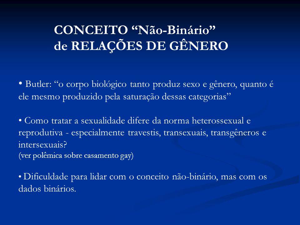 Butler: o corpo biológico tanto produz sexo e gênero, quanto é ele mesmo produzido pela saturação dessas categorias Como tratar a sexualidade difere da norma heterossexual e reprodutiva - especialmente travestis, transexuais, transgêneros e intersexuais.