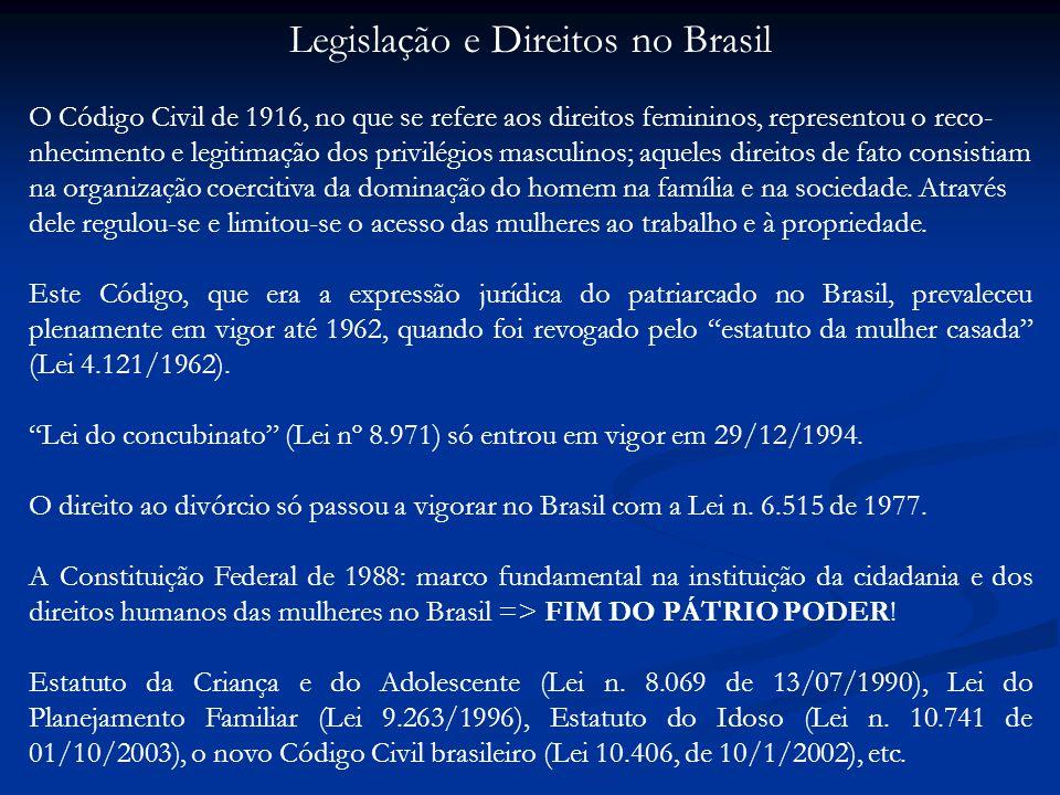 Legislação e Direitos no Brasil O Código Civil de 1916, no que se refere aos direitos femininos, representou o reco- nhecimento e legitimação dos privilégios masculinos; aqueles direitos de fato consistiam na organização coercitiva da dominação do homem na família e na sociedade.