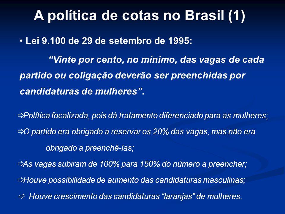A política de cotas no Brasil (1) Lei 9.100 de 29 de setembro de 1995: Vinte por cento, no mínimo, das vagas de cada partido ou coligação deverão ser preenchidas por candidaturas de mulheres.