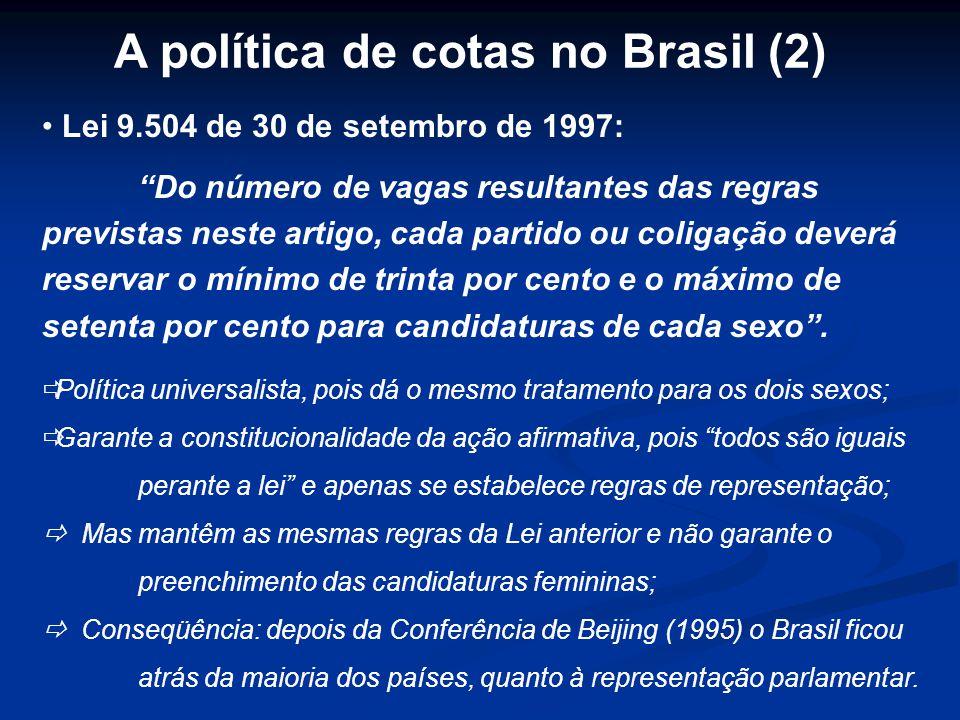 A política de cotas no Brasil (2) Lei 9.504 de 30 de setembro de 1997: Do número de vagas resultantes das regras previstas neste artigo, cada partido ou coligação deverá reservar o mínimo de trinta por cento e o máximo de setenta por cento para candidaturas de cada sexo.