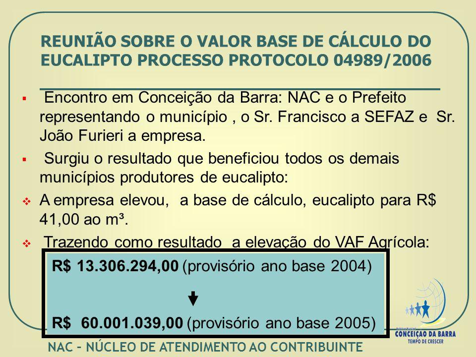 Encontro em Conceição da Barra: NAC e o Prefeito representando o município, o Sr. Francisco a SEFAZ e Sr. João Furieri a empresa. Surgiu o resultado q