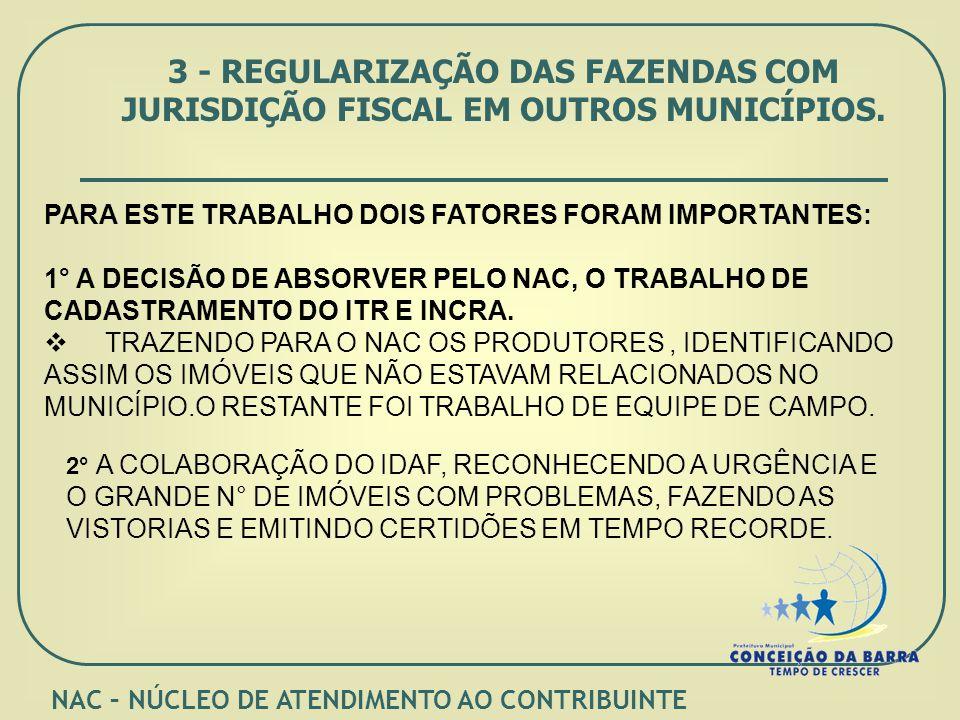 3 - REGULARIZAÇÃO DAS FAZENDAS COM JURISDIÇÃO FISCAL EM OUTROS MUNICÍPIOS.