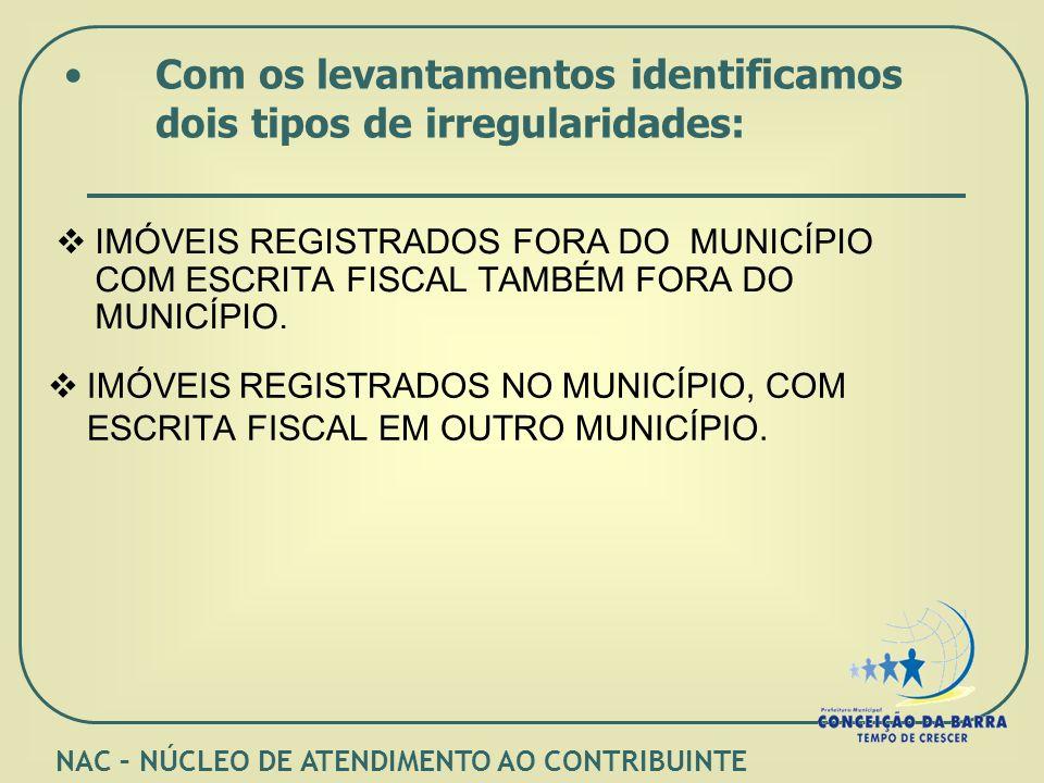 Com os levantamentos identificamos dois tipos de irregularidades: IMÓVEIS REGISTRADOS FORA DO MUNICÍPIO COM ESCRITA FISCAL TAMBÉM FORA DO MUNICÍPIO. I