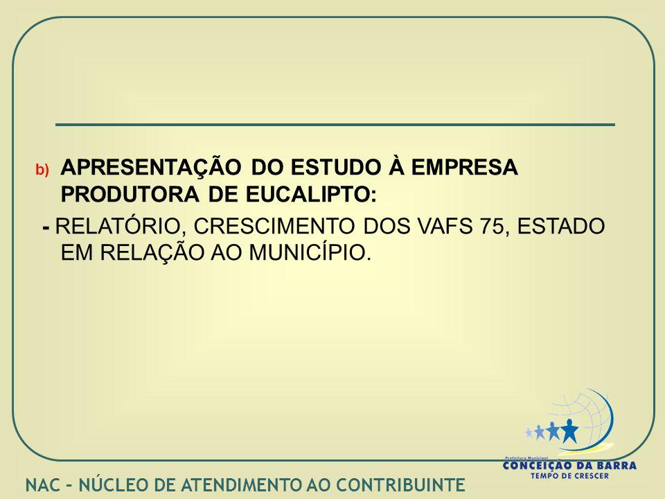 b) APRESENTAÇÃO DO ESTUDO À EMPRESA PRODUTORA DE EUCALIPTO: - RELATÓRIO, CRESCIMENTO DOS VAFS 75, ESTADO EM RELAÇÃO AO MUNICÍPIO. NAC – NÚCLEO DE ATEN