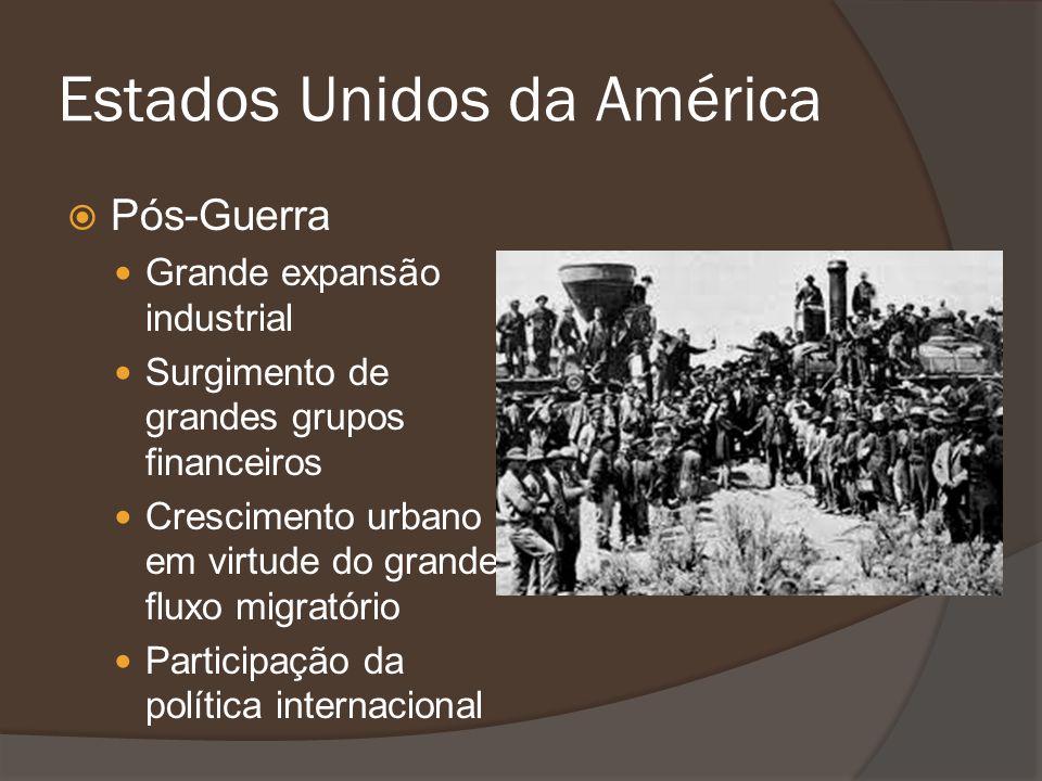 Pós-Guerra Grande expansão industrial Surgimento de grandes grupos financeiros Crescimento urbano em virtude do grande fluxo migratório Participação d