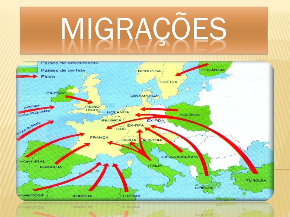 As migrações populacionais remontam aos tempos pré – históricos.
