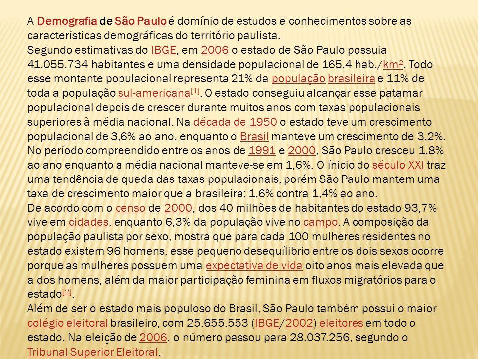 A Demografia de São Paulo é domínio de estudos e conhecimentos sobre as características demográficas do território paulista.DemografiaSão Paulo Segund