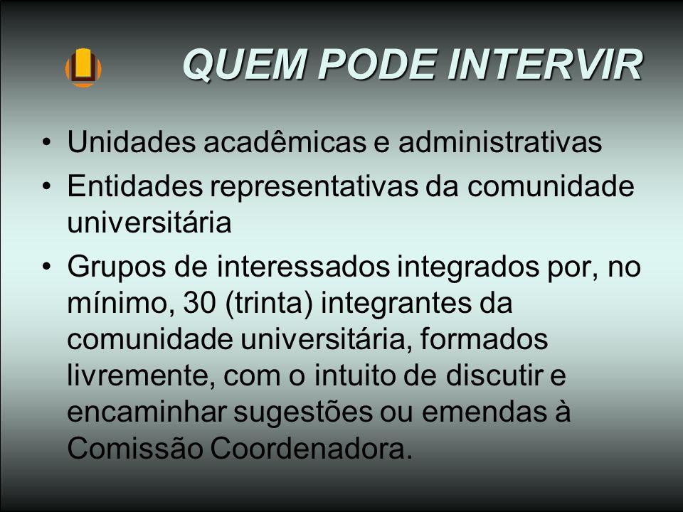 QUEM PODE INTERVIR Unidades acadêmicas e administrativas Entidades representativas da comunidade universitária Grupos de interessados integrados por,