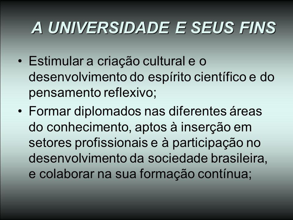 A UNIVERSIDADE E SEUS FINS Estimular a criação cultural e o desenvolvimento do espírito científico e do pensamento reflexivo; Formar diplomados nas di